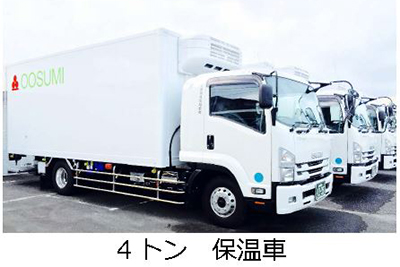 4 ton Car